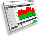 Setup Google Analytics & Webmaster Tools