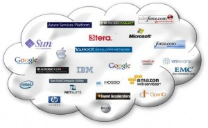 Cloud Computing, Cloud Hosting, Cloud Privacy